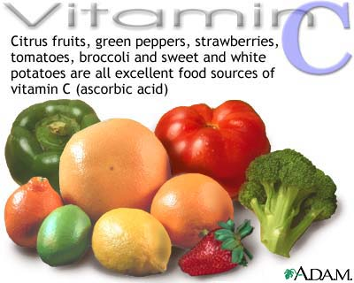 Food That Is Rich in Vitamin C