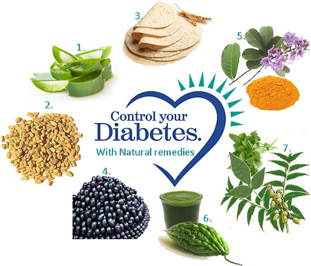 Natural treatment of diabetes type 2 eten