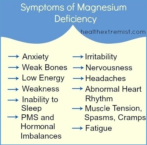 how to tell if your body needs magnesium