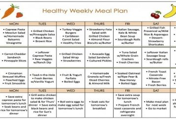 Meal Plan Weight Loss Weight Loss Diet Plans