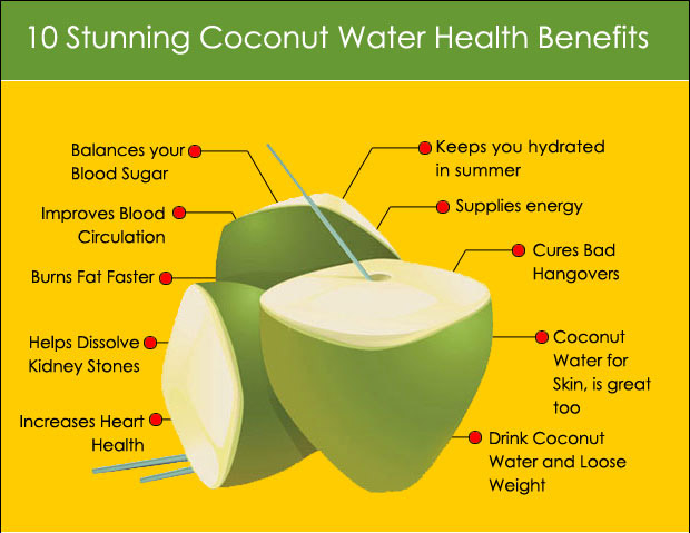 This Is What Happens To Your Body When You Drink Coconut
