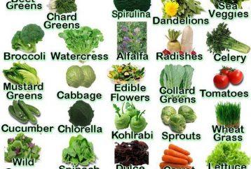 60-alkaline-foods-fight-cancer-inflammation-diabetes-heart-disease1