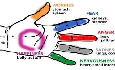 jin-shin-jyutsu-finger-method-rub-certain-finger-60-seconds-see-will-happen-body