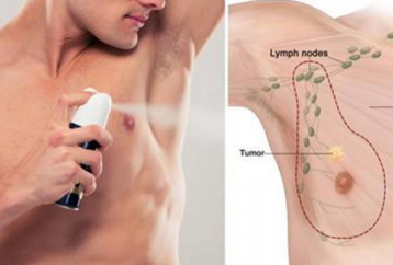 http://www.healthyfoodhouse.com/wp-content/uploads/2017/02/popular-deodorant-causes-cancer-even-breast-growth-men-358x242.png