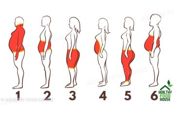 6-types-of-body-fat-how-to-get-rid-of-it