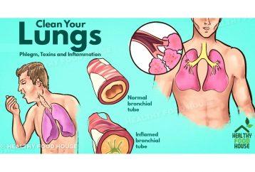 get-rid-phlegm-mucus-chest-throat-instant-result