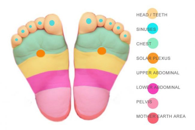 Massage These Stress Points to Quickly Relax a Fussy or Crying Baby