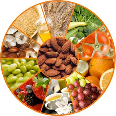 What Foods Are Good For High Cholesterol