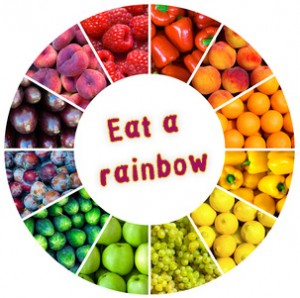 5 Reasons Why You Should Eat Multiple Colored Fruits ...