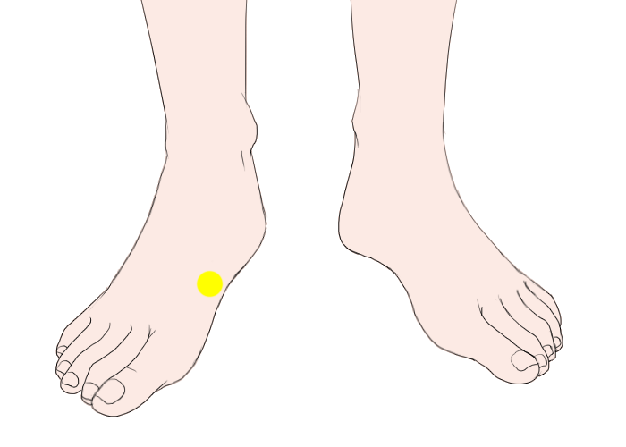 The Acupressure Points You Need to Know to Quickly Relieve ...