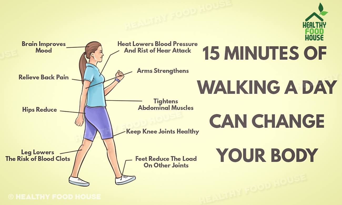 15 Minutes Of Walking A Day Can Change Your Body ...