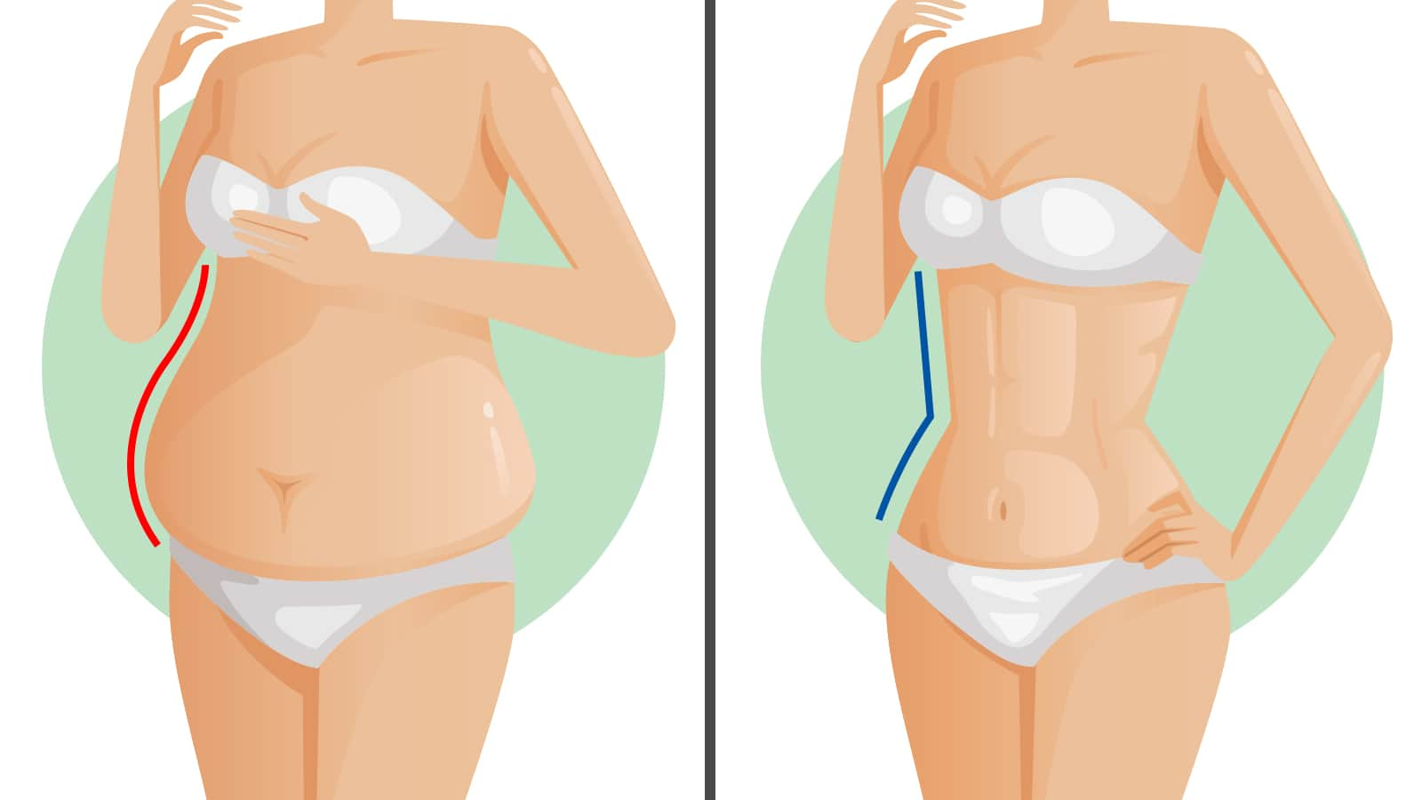 20 Easy Ways To Lose Belly Fat (Without Going to The Gym ...